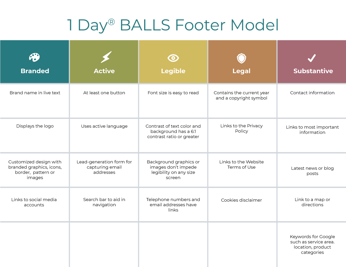 1 Day BALLS Footer Model