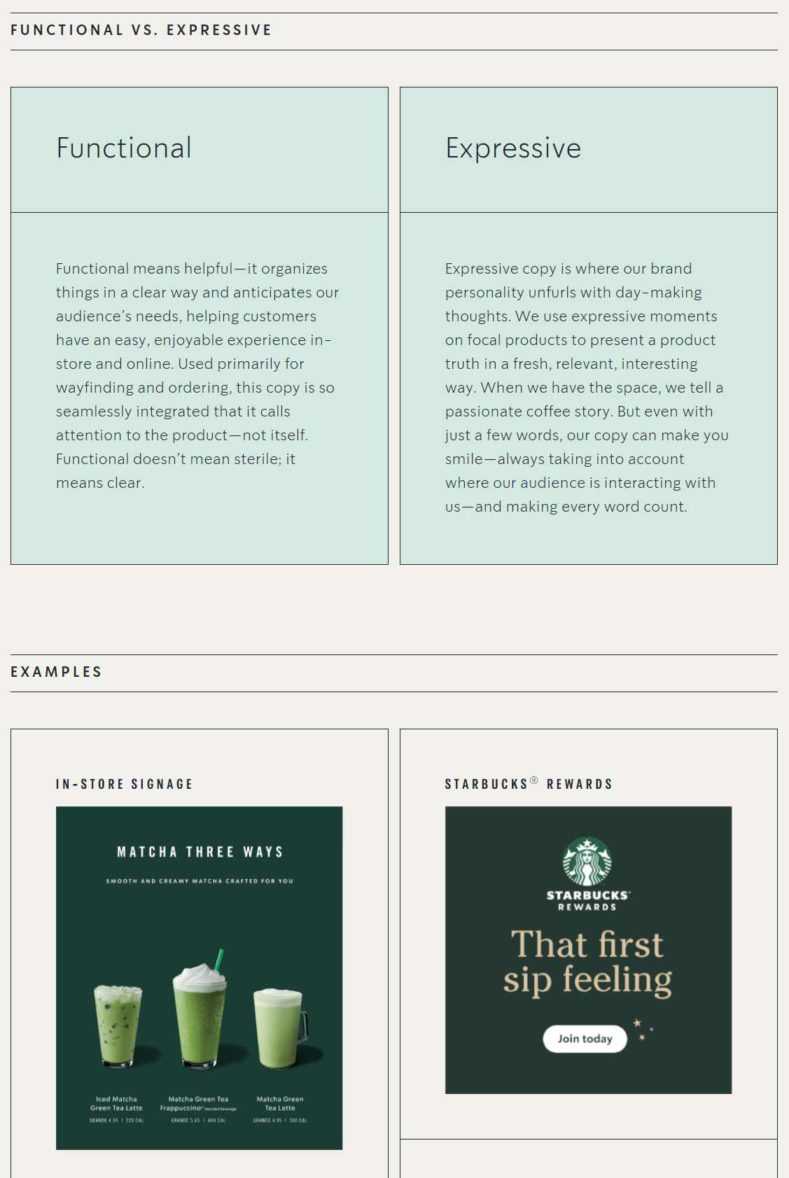 Starbucks Brand Voice Guidelines and Examples